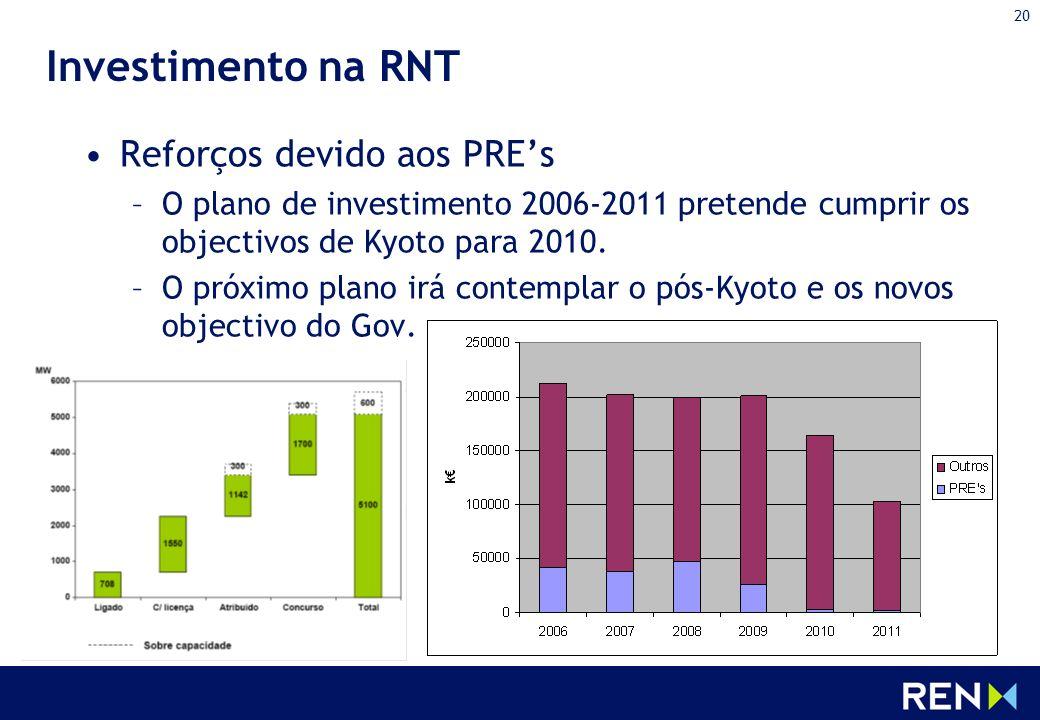 Investimento na RNT Reforços devido aos PRE's