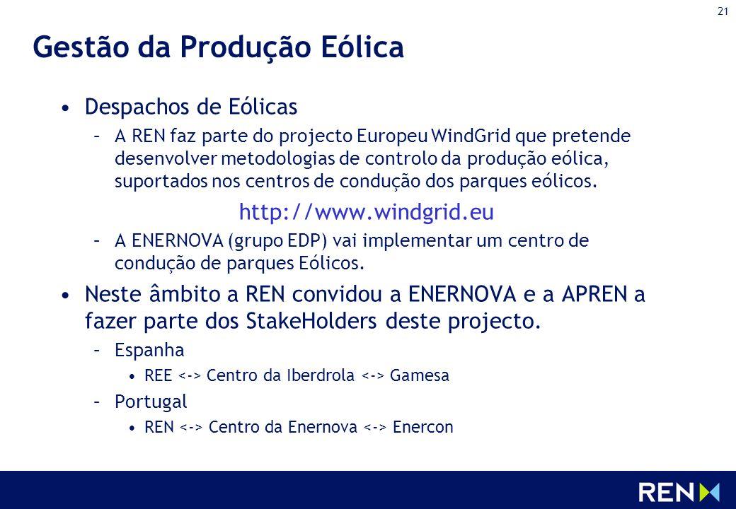 Gestão da Produção Eólica