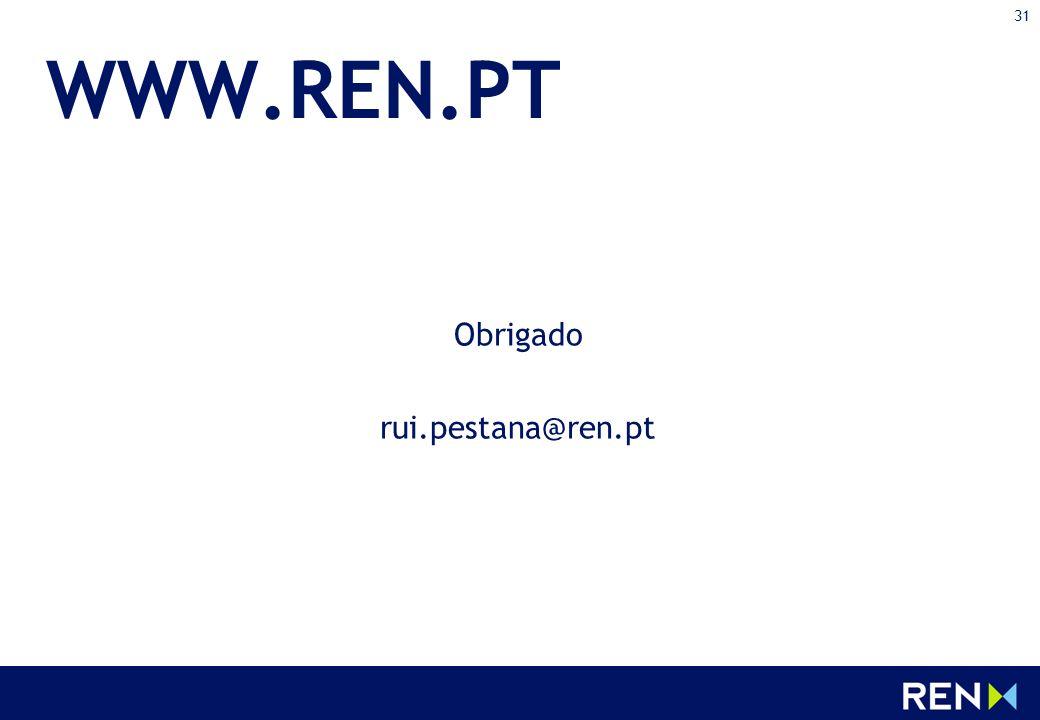 WWW.REN.PT Obrigado rui.pestana@ren.pt