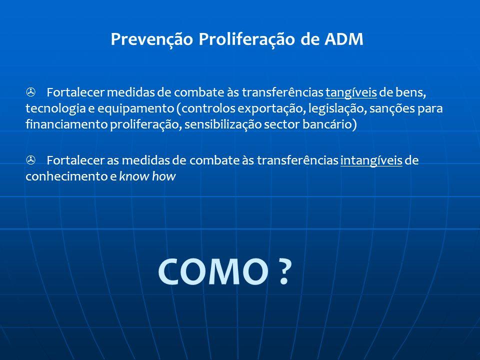 Prevenção Proliferação de ADM