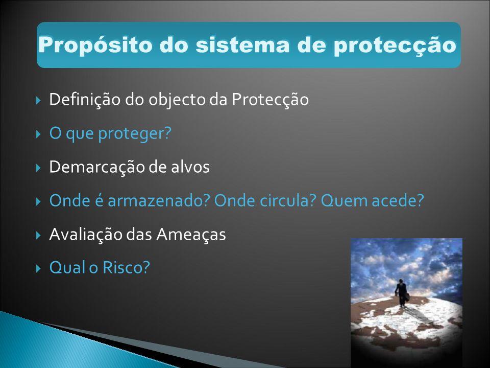 Propósito do sistema de protecção