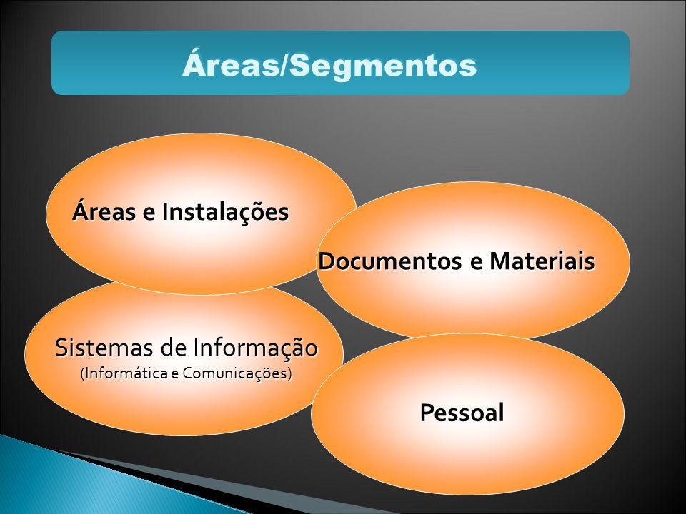 Áreas/Segmentos Áreas e Instalações Documentos e Materiais