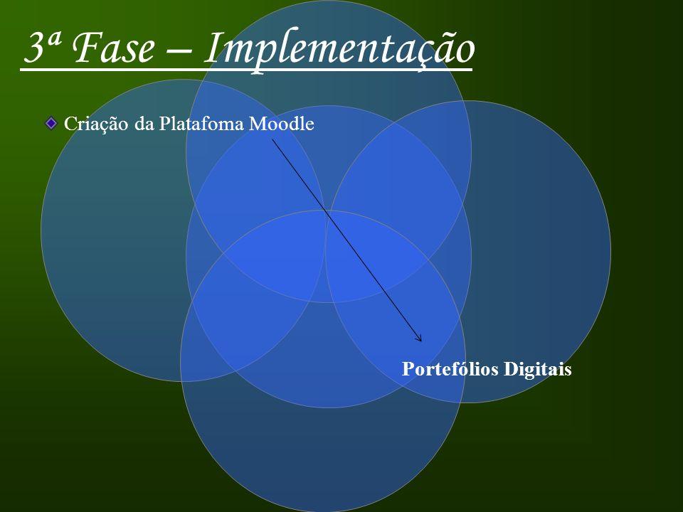 3ª Fase – Implementação Criação da Platafoma Moodle