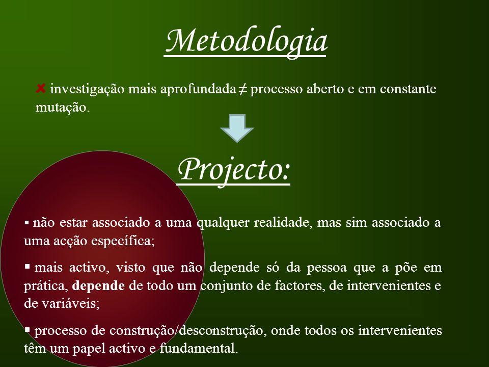 Metodologia Projecto: