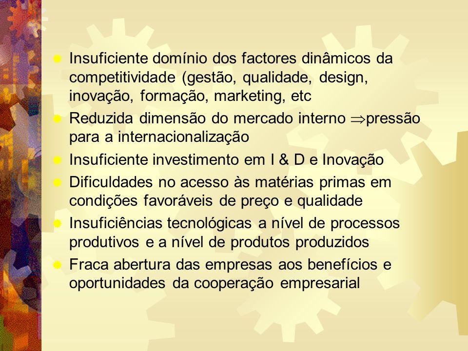 Insuficiente domínio dos factores dinâmicos da competitividade (gestão, qualidade, design, inovação, formação, marketing, etc
