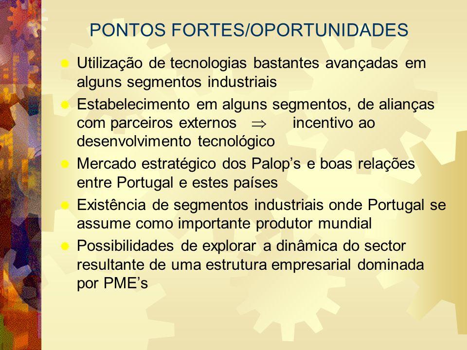 PONTOS FORTES/OPORTUNIDADES