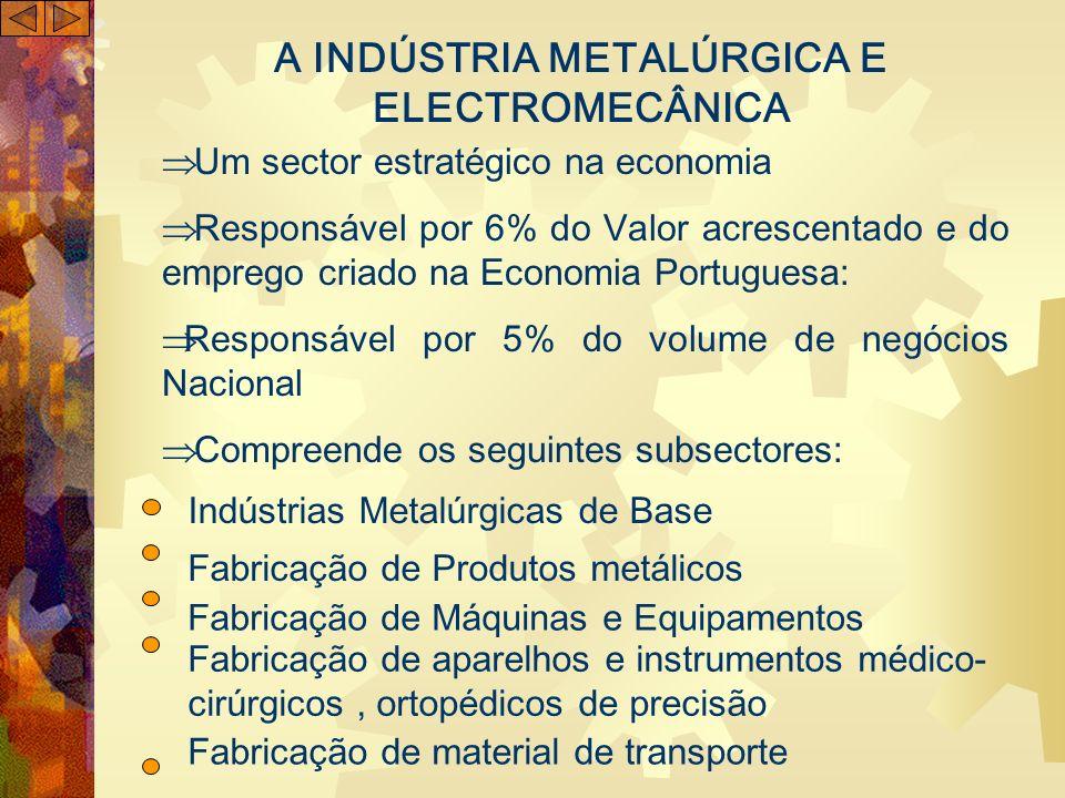 A INDÚSTRIA METALÚRGICA E ELECTROMECÂNICA