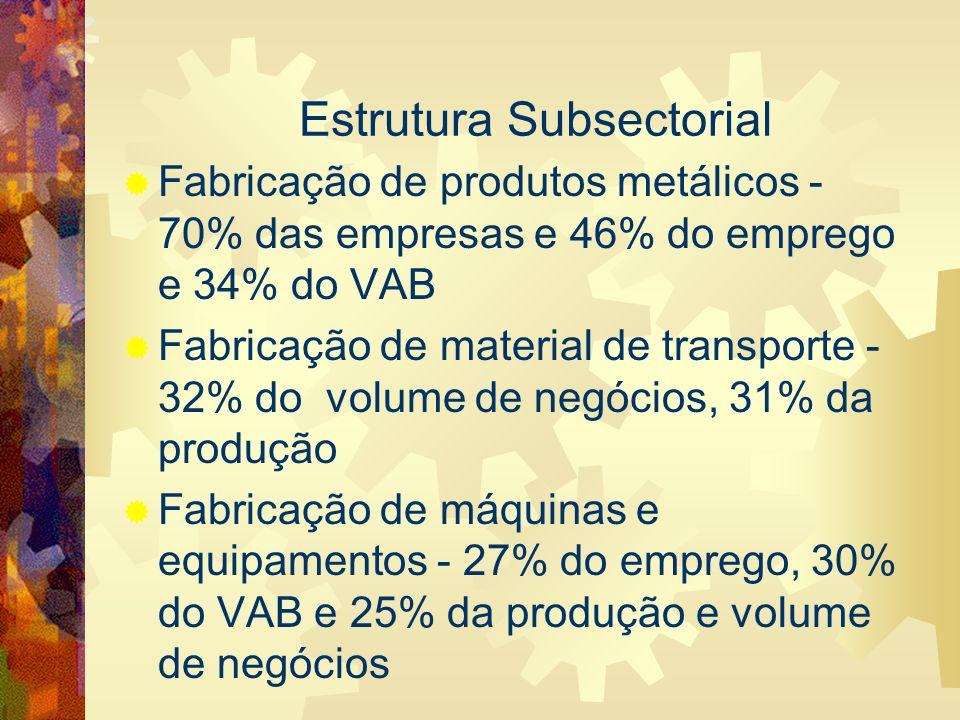 Estrutura Subsectorial