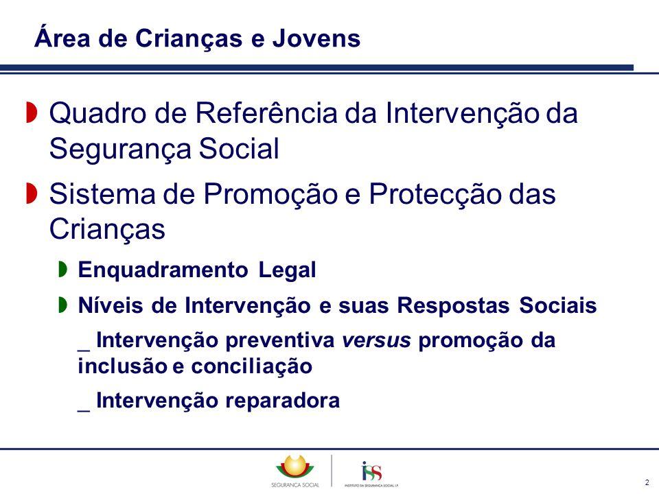Quadro de Referência da Intervenção da Segurança Social