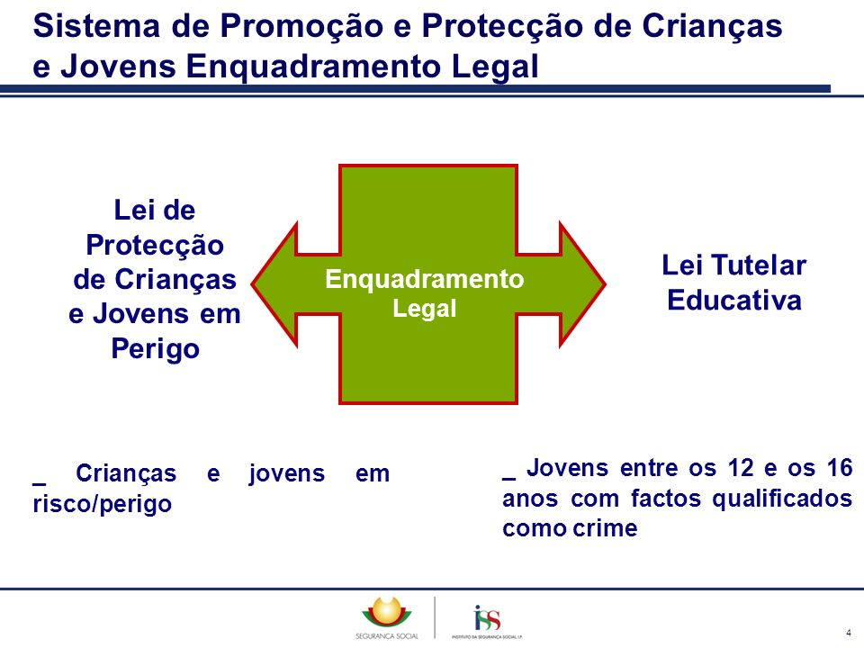 Lei de Protecção de Crianças e Jovens em Perigo