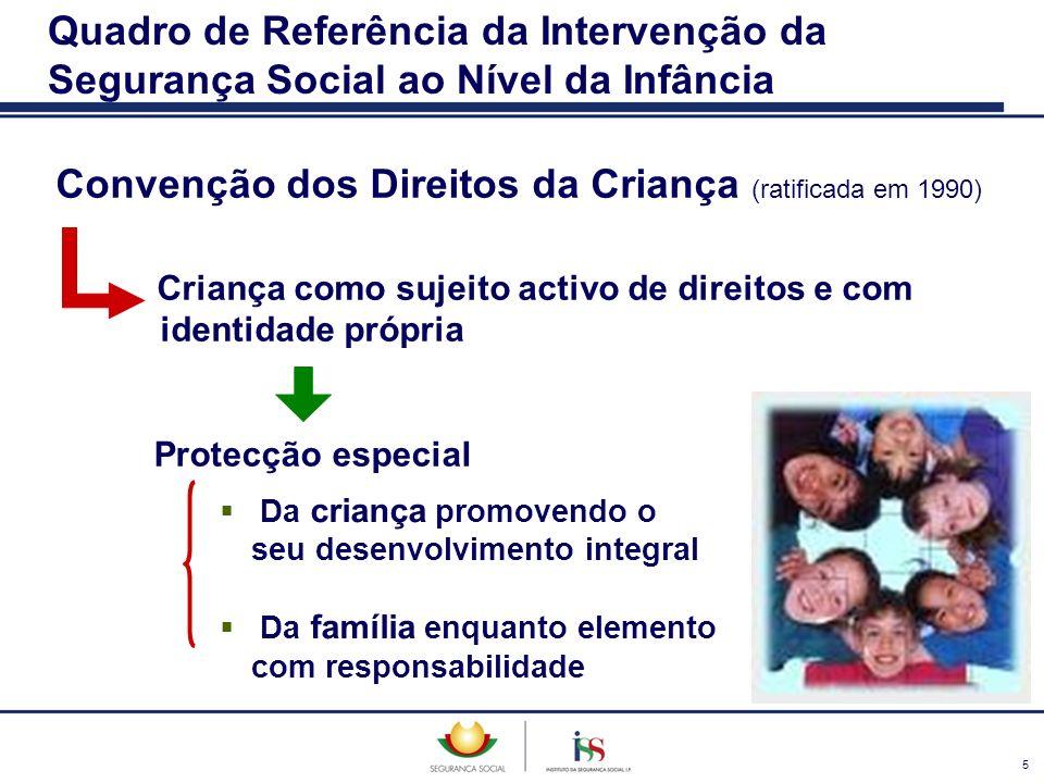 Convenção dos Direitos da Criança (ratificada em 1990)