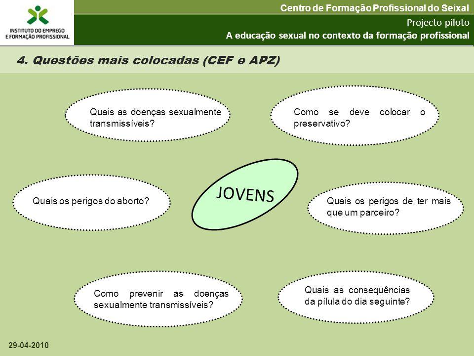 JOVENS 4. Questões mais colocadas (CEF e APZ) Projecto piloto