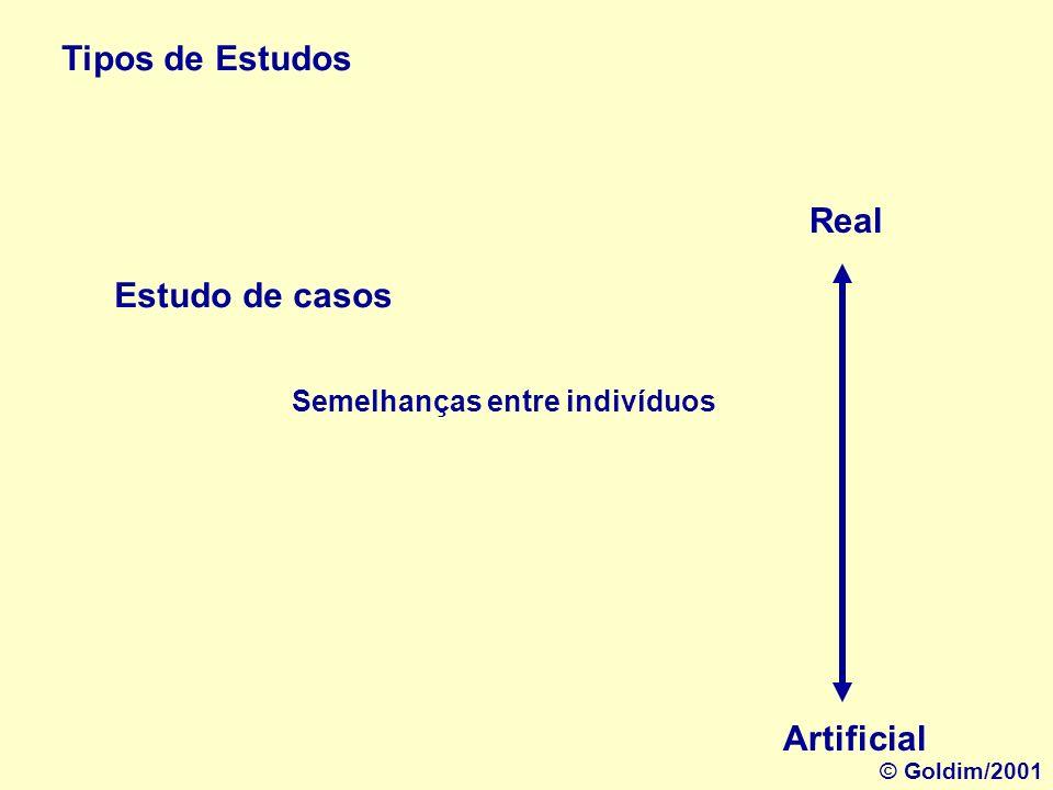 Tipos de Estudos Real Estudo de casos Artificial