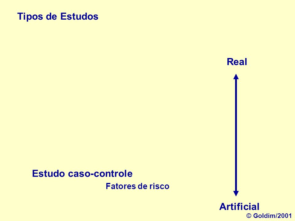 Tipos de Estudos Real Estudo caso-controle Artificial Fatores de risco