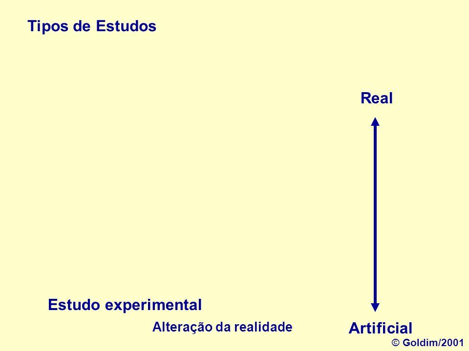 Tipos de Estudos Real Estudo experimental Artificial