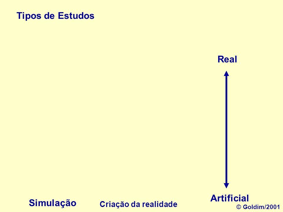 Tipos de Estudos Real Artificial Simulação Criação da realidade