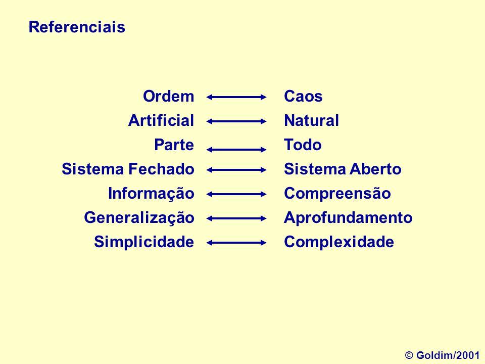 Referenciais Ordem Artificial Parte Sistema Fechado Informação