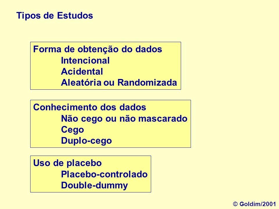 Forma de obtenção do dados Intencional Acidental