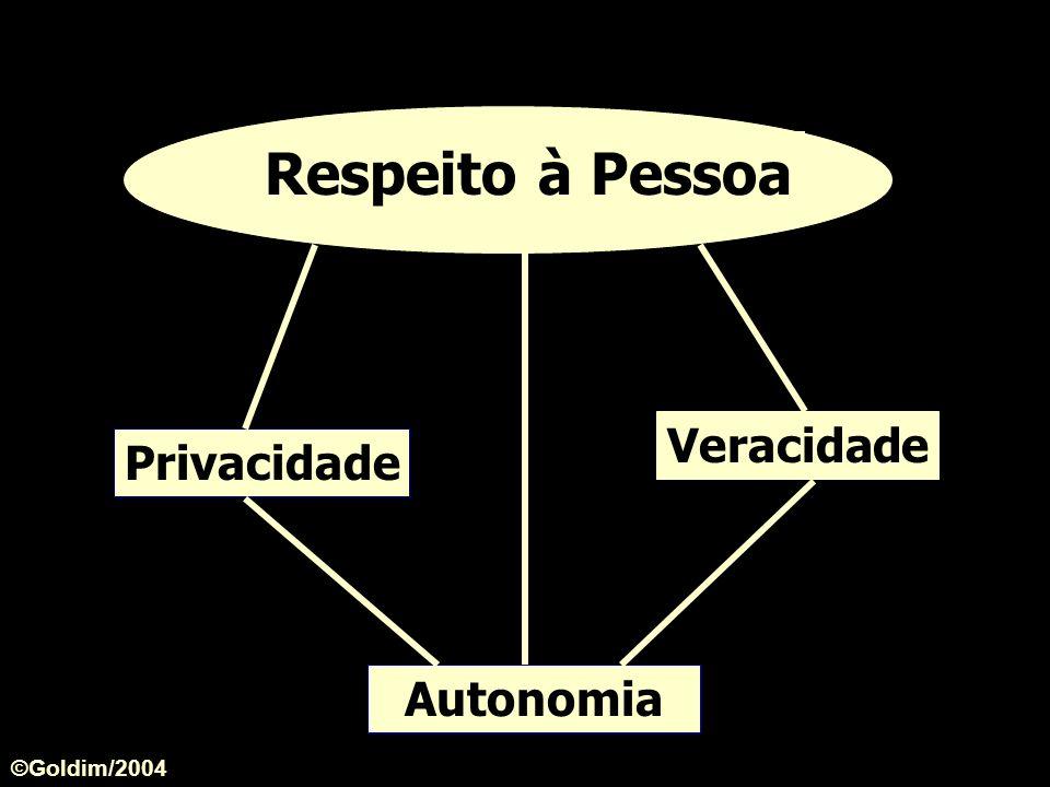 Respeito à Pessoa Veracidade Privacidade Autonomia ©Goldim/2004