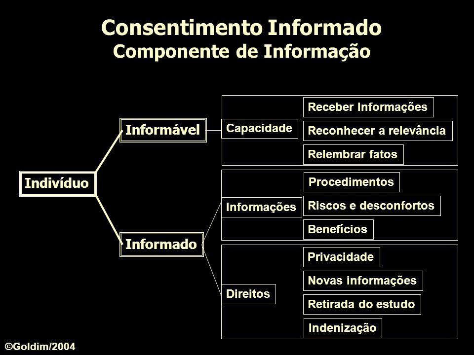 Consentimento Informado Componente de Informação