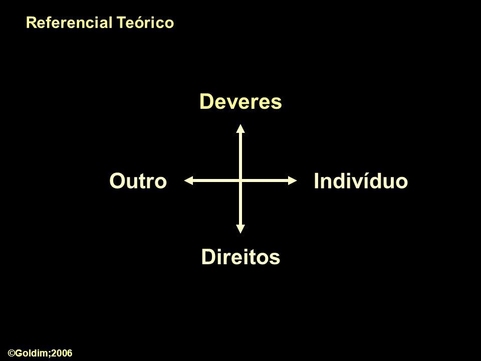 Referencial Teórico Deveres Outro Indivíduo Direitos ©Goldim;2006