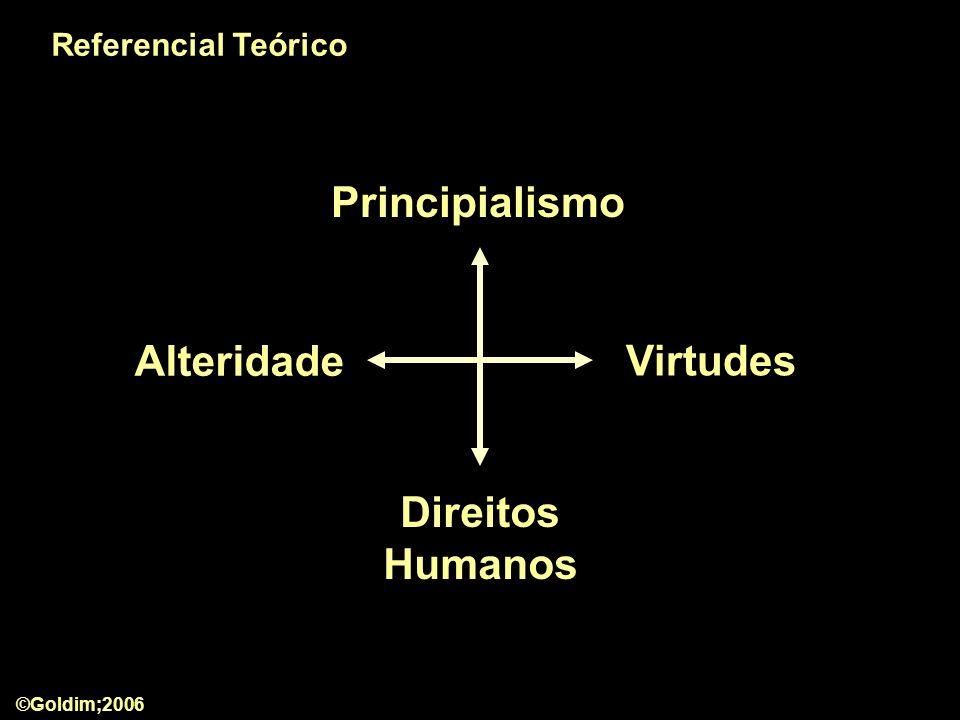 Principialismo Alteridade Virtudes Direitos Humanos