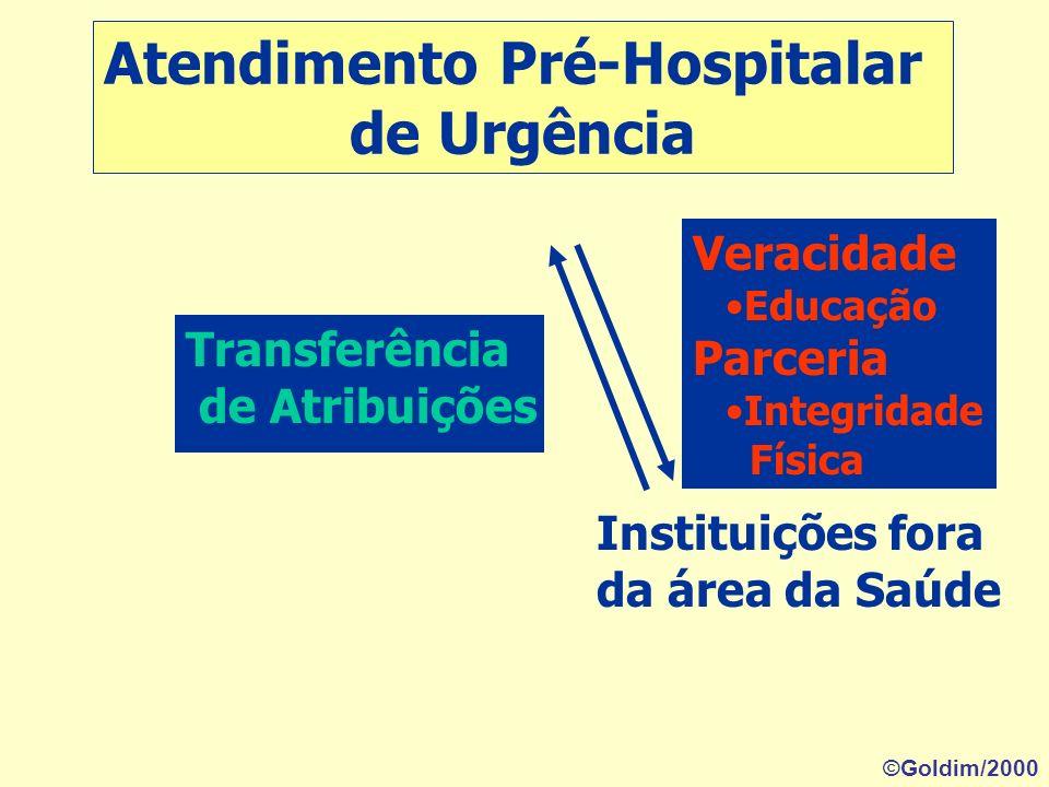 Atendimento Pré-Hospitalar de Urgência
