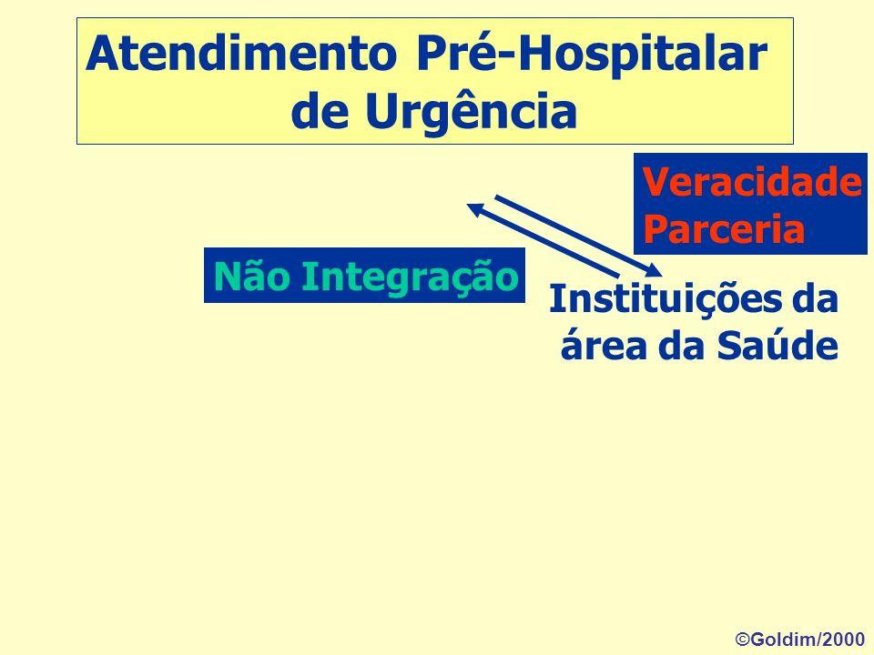 Atendimento Pré-Hospitalar de Urgência Instituições da área da Saúde