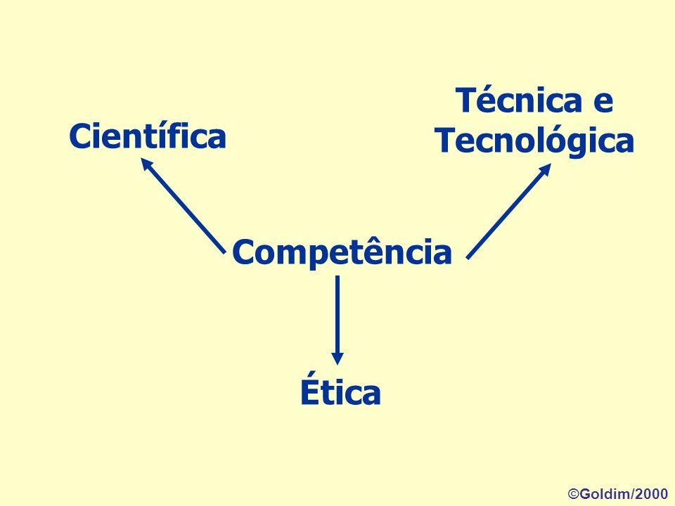 Técnica e Tecnológica Científica Competência Ética ©Goldim/2000