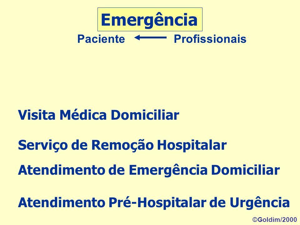 Emergência Visita Médica Domiciliar Serviço de Remoção Hospitalar