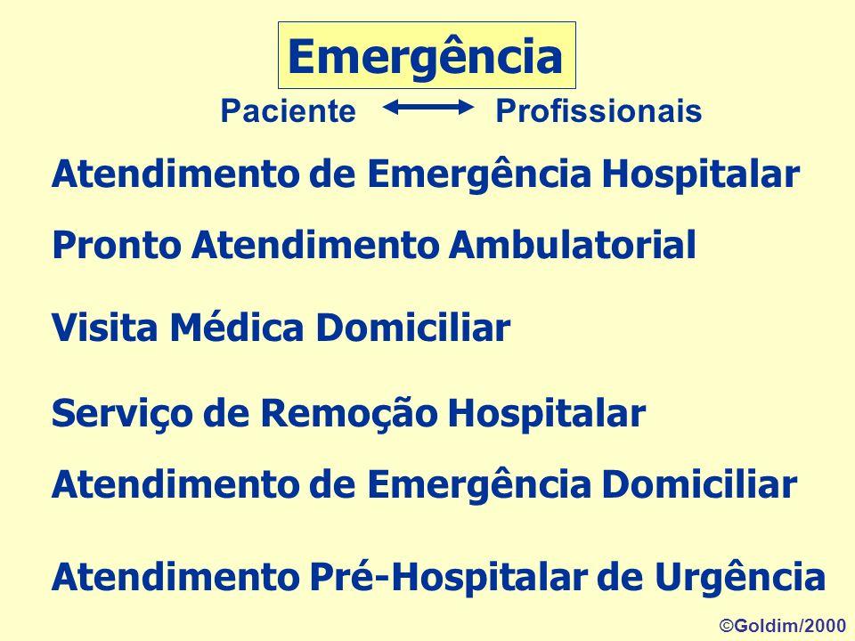 Emergência Atendimento de Emergência Hospitalar