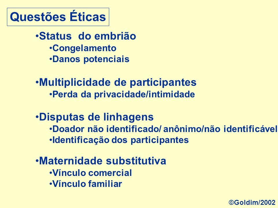 Questões Éticas Status do embrião Multiplicidade de participantes