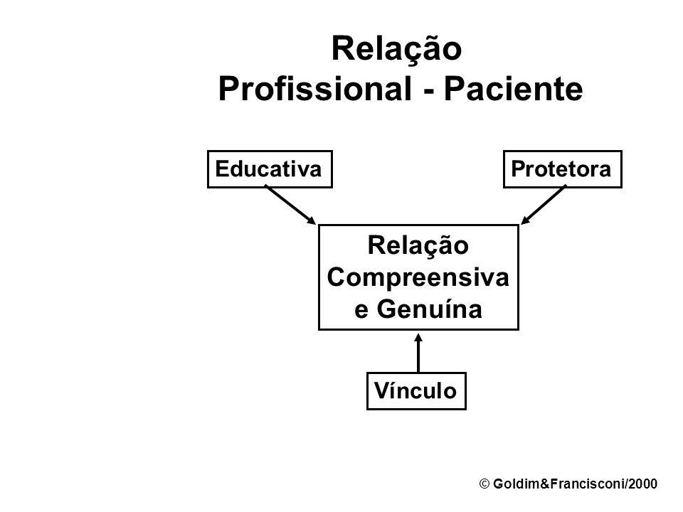 Profissional - Paciente