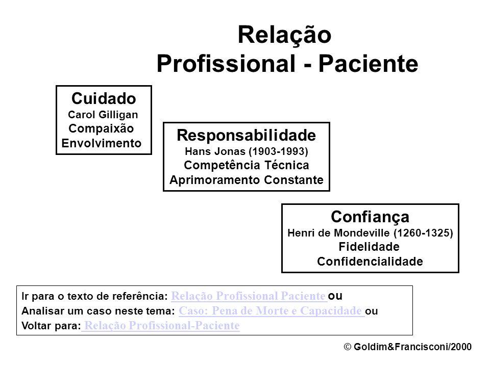 Relação Profissional - Paciente
