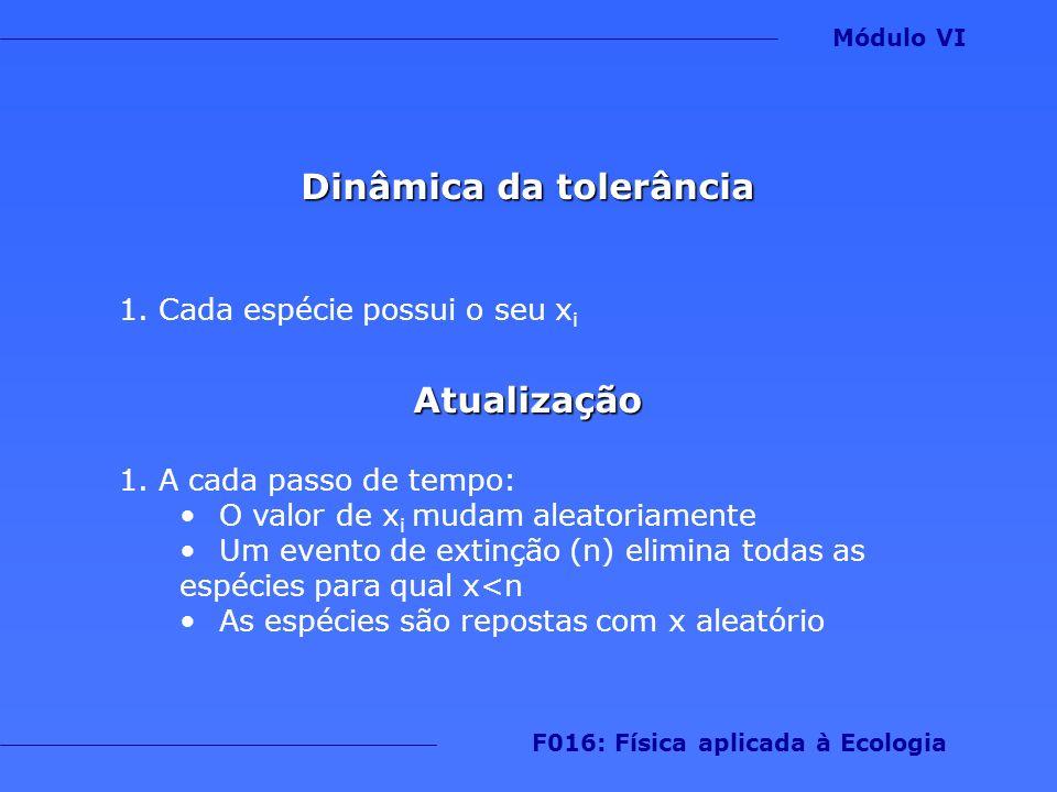 Dinâmica da tolerância F016: Física aplicada à Ecologia