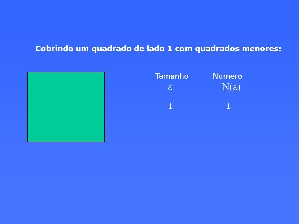 Cobrindo um quadrado de lado 1 com quadrados menores: