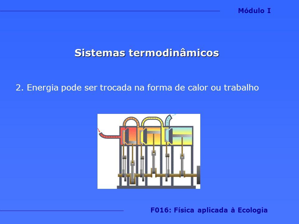 Sistemas termodinâmicos F016: Física aplicada à Ecologia