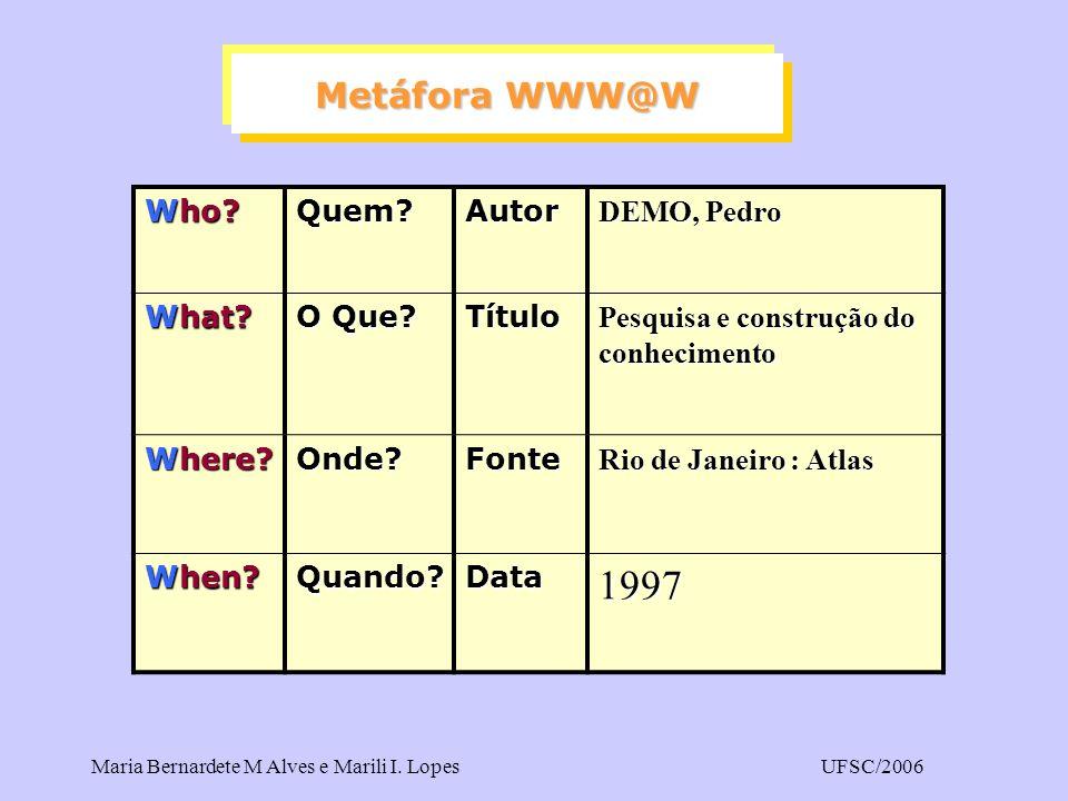 1997 Metáfora WWW@W Who Quem Autor DEMO, Pedro What O Que Título
