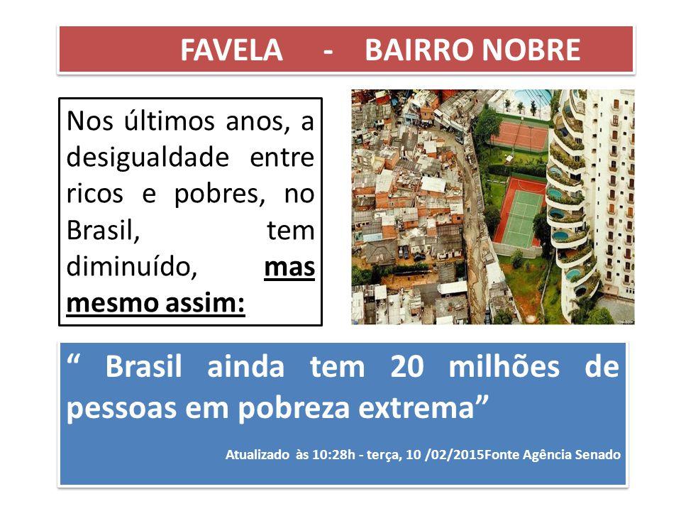 Brasil ainda tem 20 milhões de pessoas em pobreza extrema