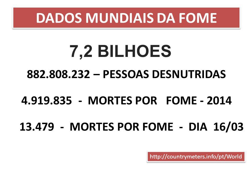 7,2 BILHOES DADOS MUNDIAIS DA FOME 882.808.232 – PESSOAS DESNUTRIDAS