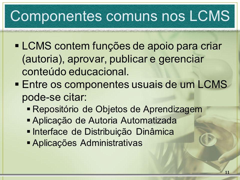 Componentes comuns nos LCMS