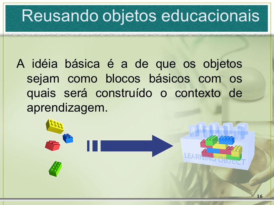 Reusando objetos educacionais
