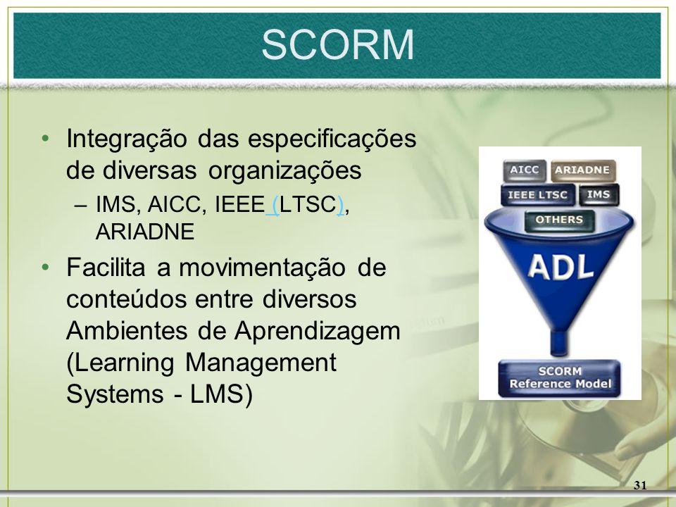 SCORM Integração das especificações de diversas organizações