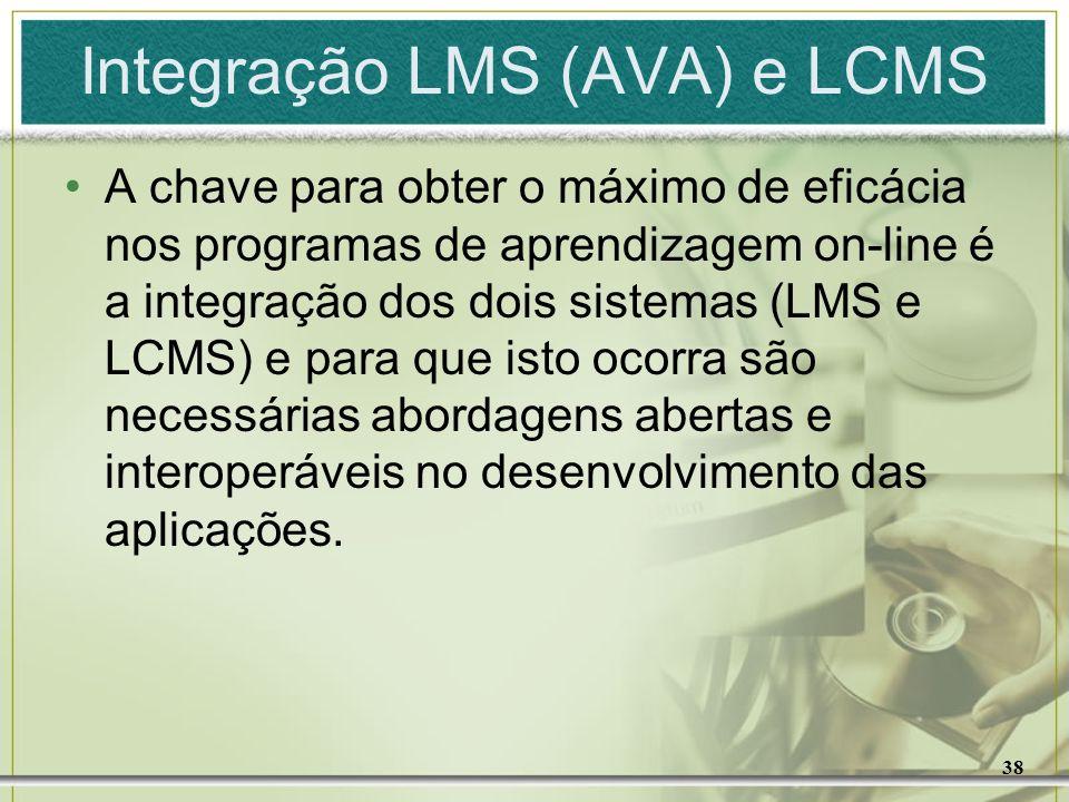 Integração LMS (AVA) e LCMS