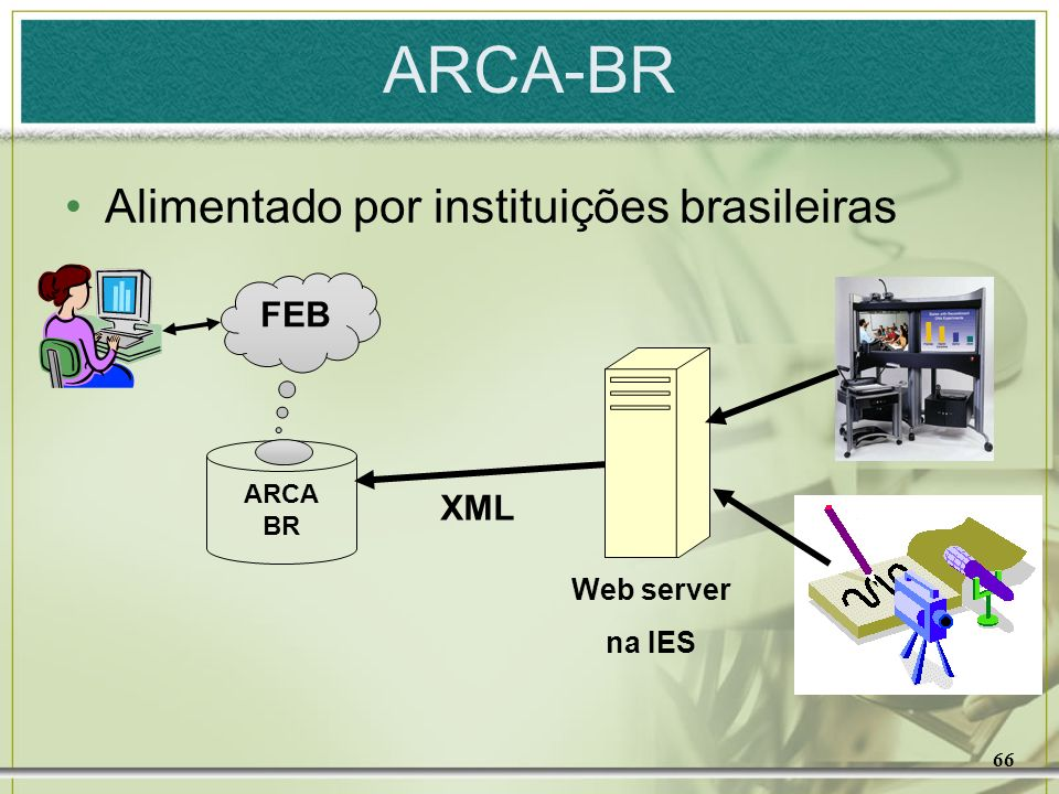 ARCA-BR Alimentado por instituições brasileiras FEB XML Web server
