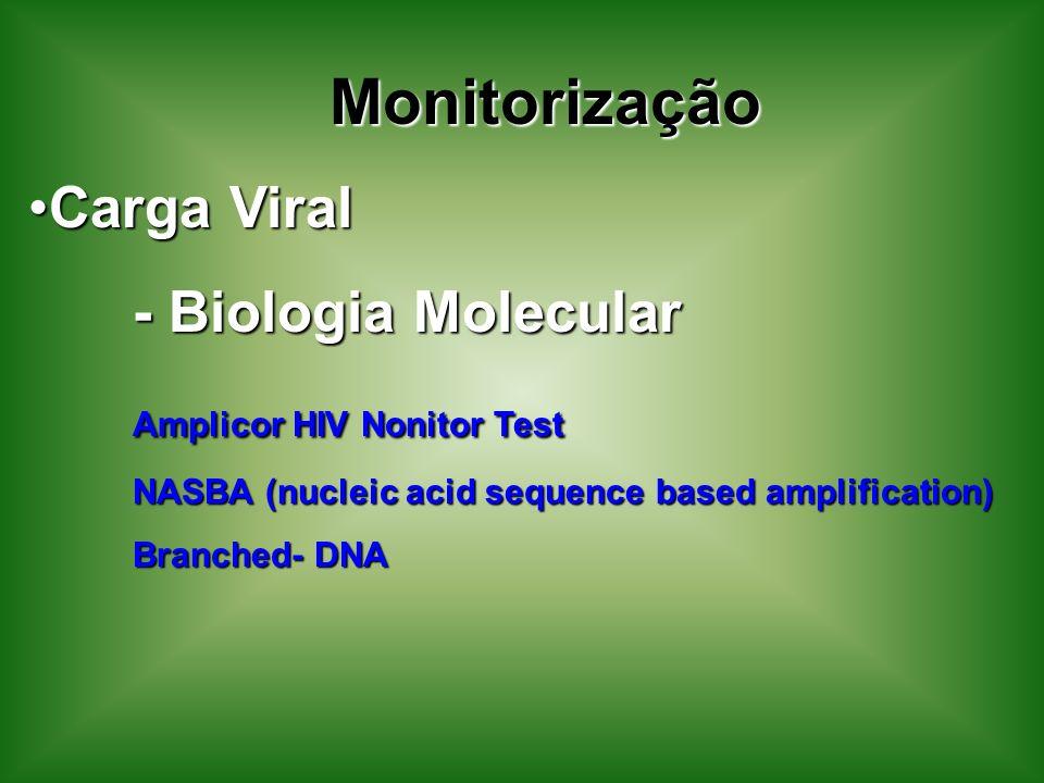 Monitorização Carga Viral - Biologia Molecular