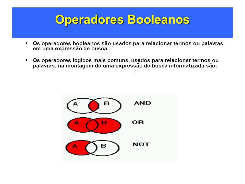 Operadores Booleanos Os operadores booleanos são usados para relacionar termos ou palavras em uma expressão de busca.