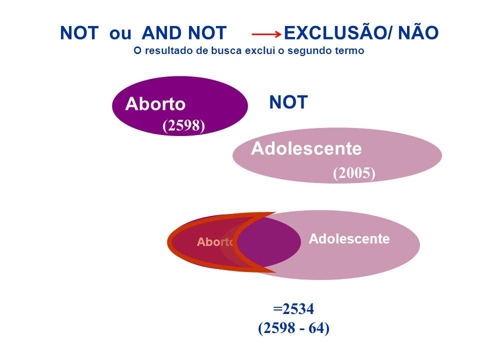 NOT ou AND NOT EXCLUSÃO/ NÃO