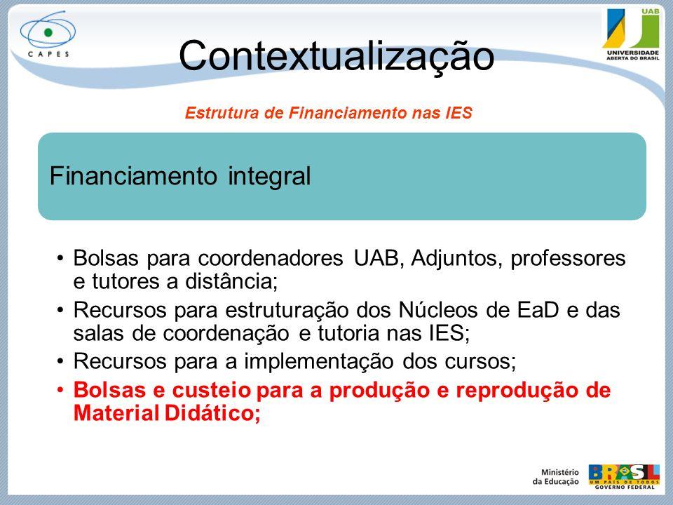 Contextualização Financiamento integral