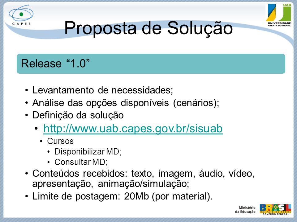 Proposta de Solução Release 1.0 http://www.uab.capes.gov.br/sisuab